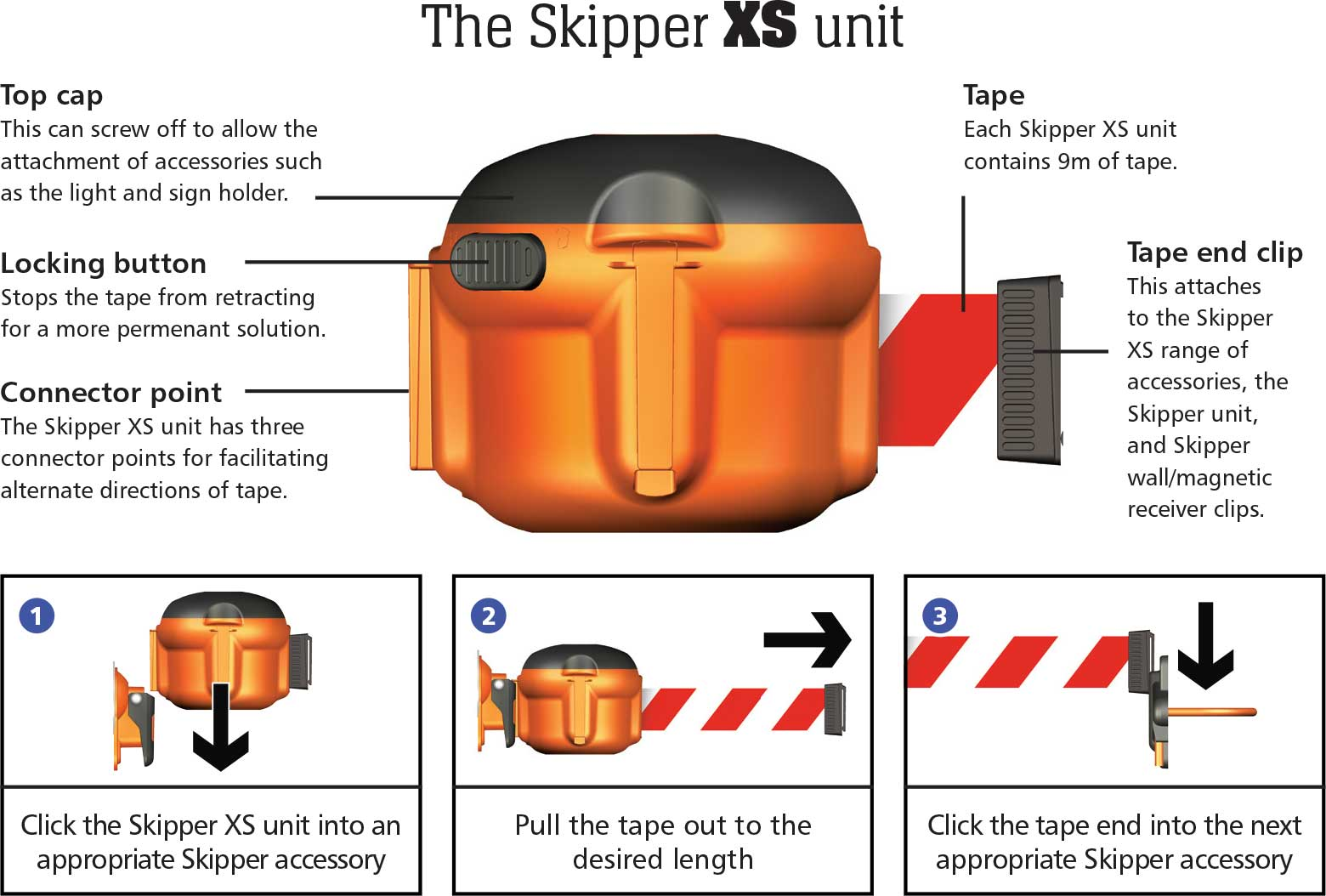 A diagram of the Skipper XS barrier